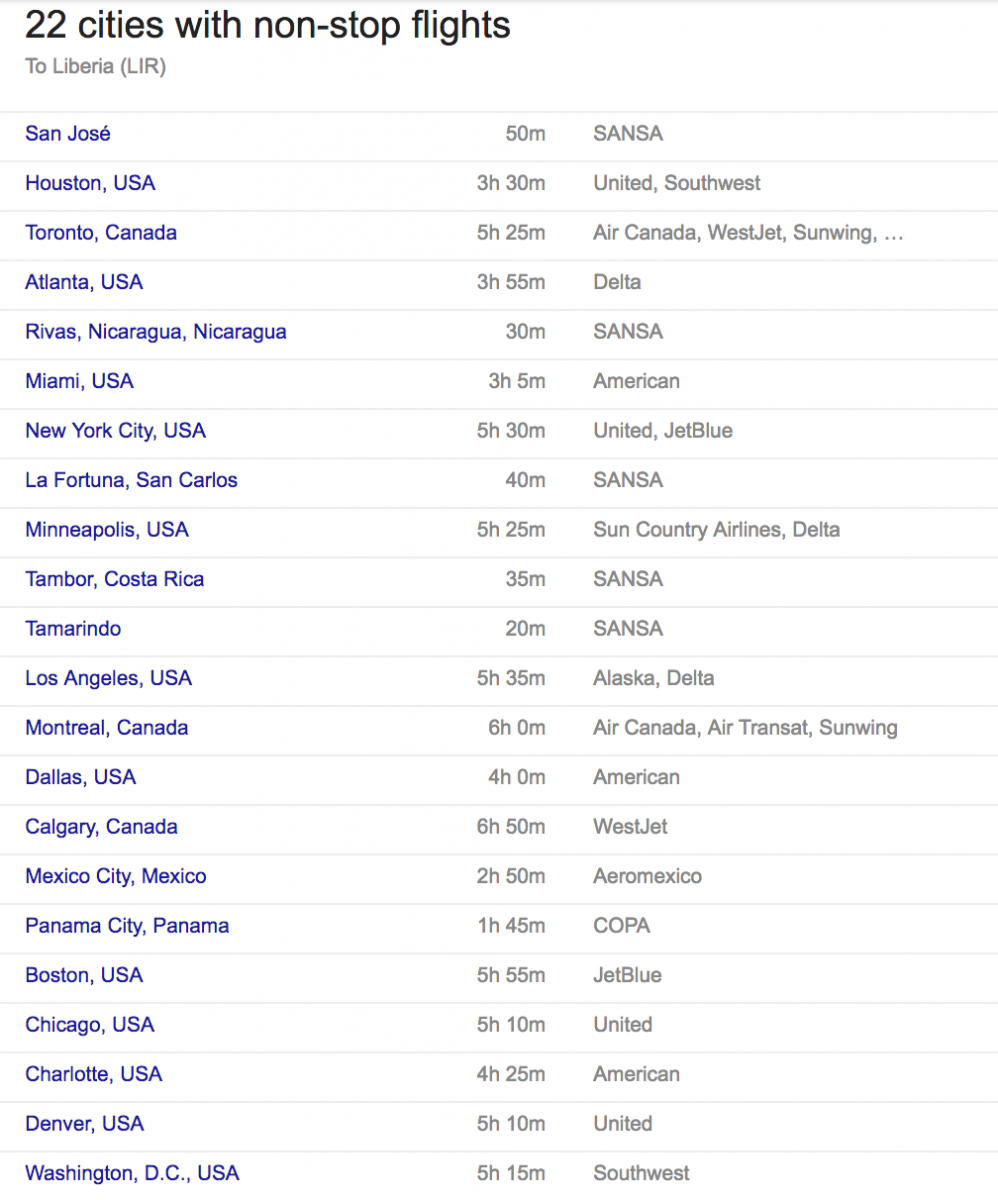 List of non-stop flights to Costa Rica