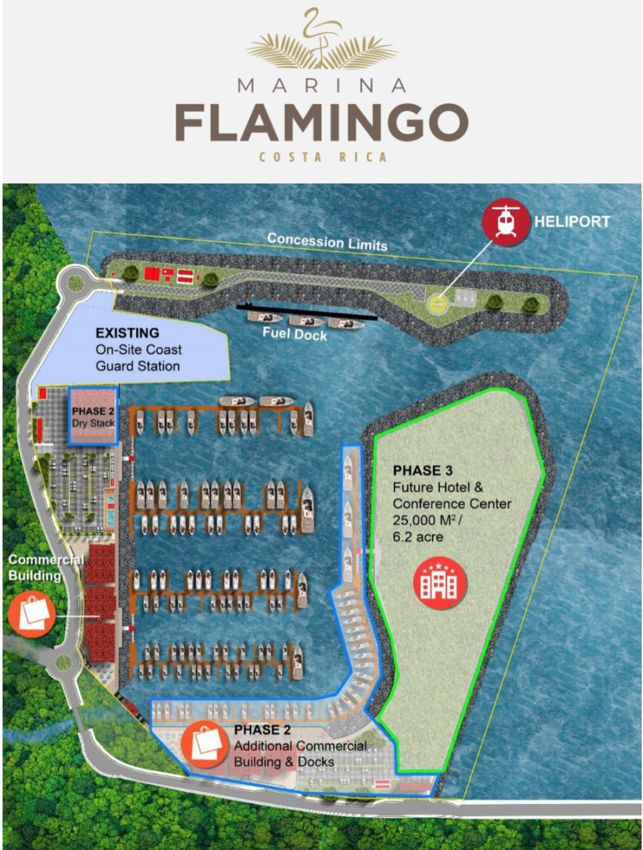 Artists rendition of the new Flamingo Marina Resort in Costa Rica